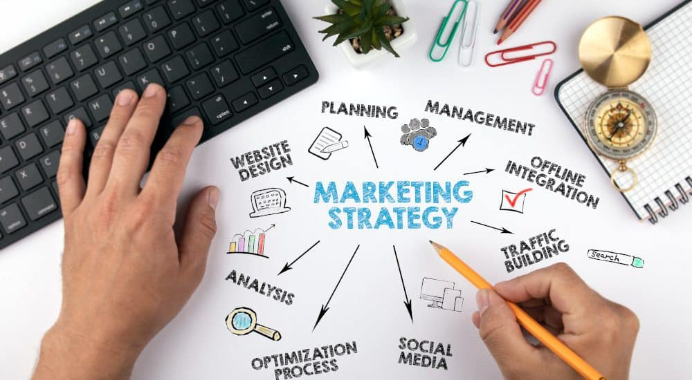 10 cech dobrego stratega marketingowego