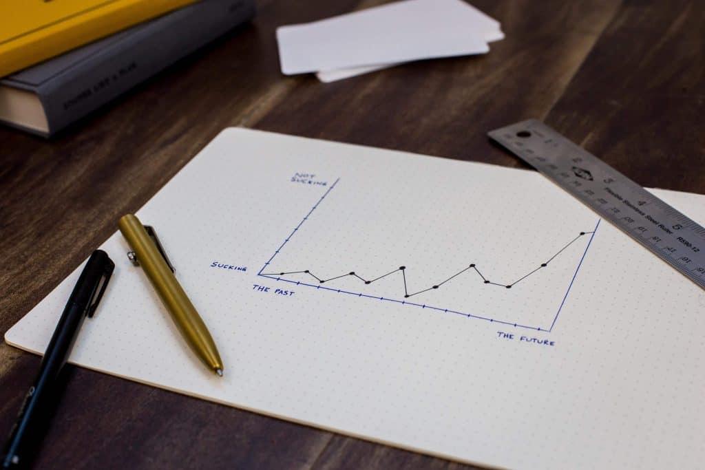 Wykres na kartce
